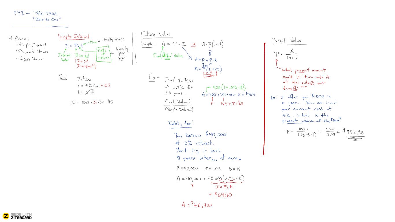 Ziteboard Finance Math Lesson Teamwork