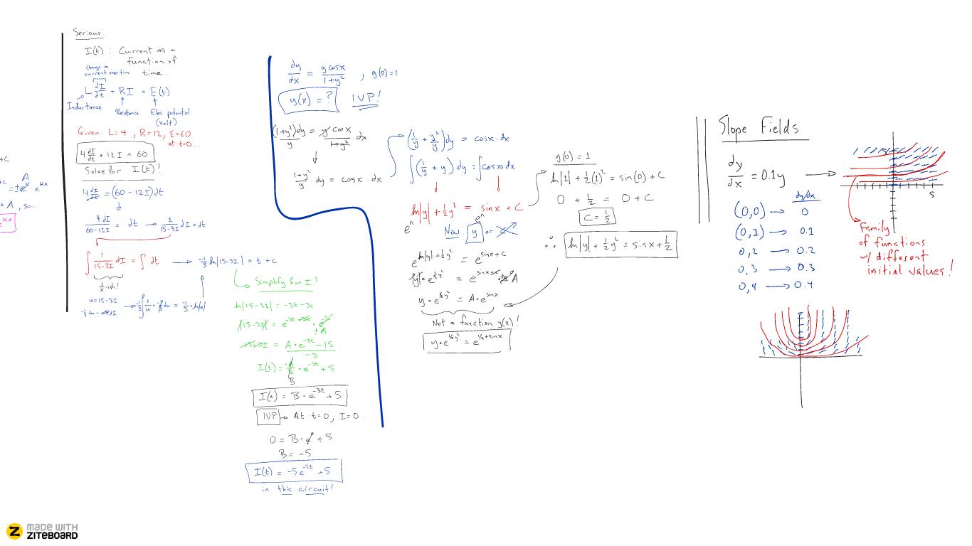 Ziteboard infinite space to teach mathematics realtime